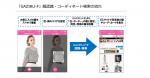 NECとFashionTV、スマホで服を撮影しお気に入りの服を見つけて購入できるサービスをリリース