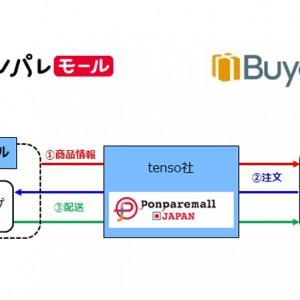 ポンパレモール、tensoと中国・英語圏向けECサイト『Ponparemall JAPAN』を共同制作