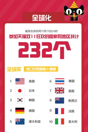 越境ECにおいて日本企業全体はアメリカにつぎ第2位